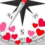 Hướng la bàn và khái niệm tình yêu