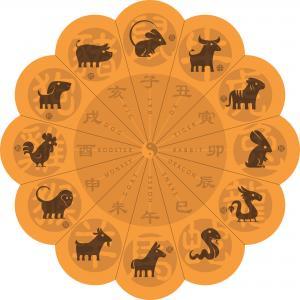 Biểu tượng chiêm tinh học Trung Quốc