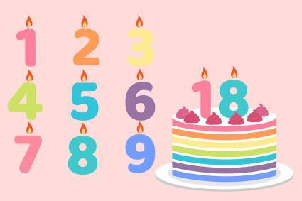 Số sinh nhật và bánh