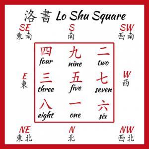 Quảng trường Shu