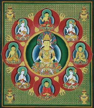 Một mạn đà la Nhật Bản của năm vị Phật Dhyani