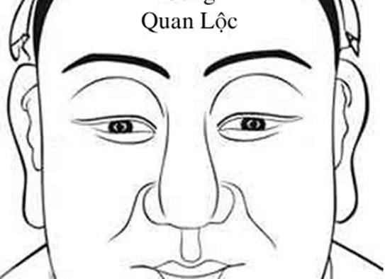 Cung Quan Lộc