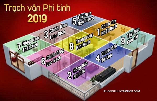 HÓA GIẢI THEO PHONG THỦY PHI TINH NĂM 2019